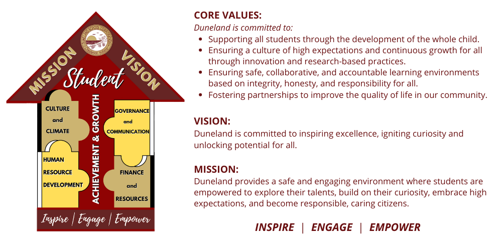 DSC Mission, Vision and Core Values